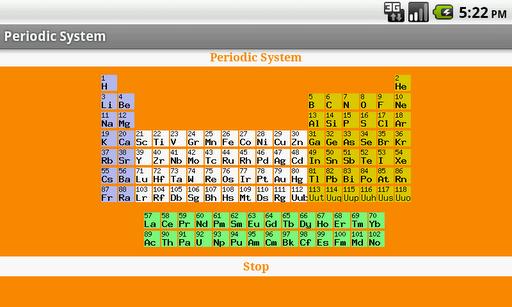 Periodic System App