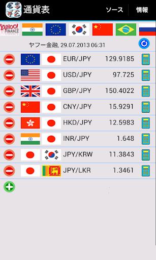 通貨表(広告なし)