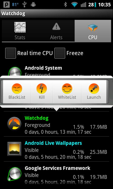 Watchdog Task Manager - screenshot