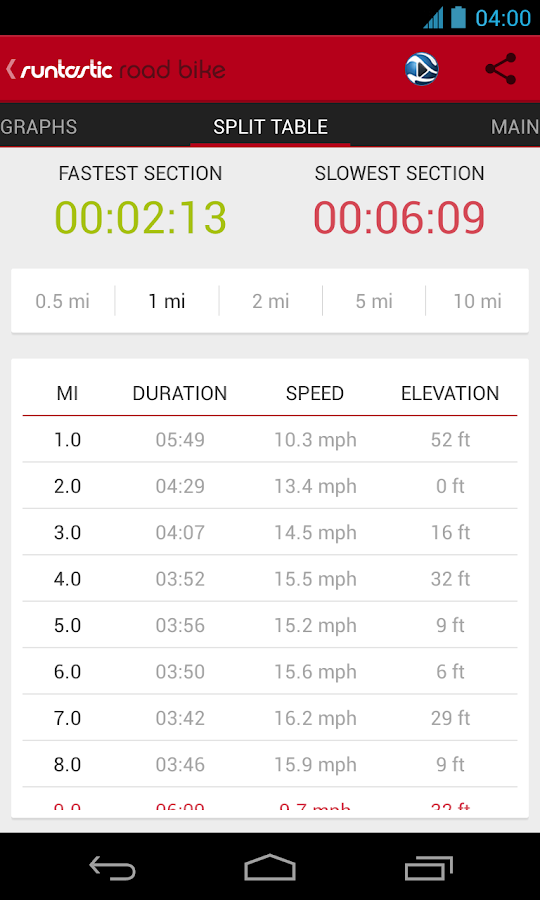 Runtastic Road Bike PRO- screenshot