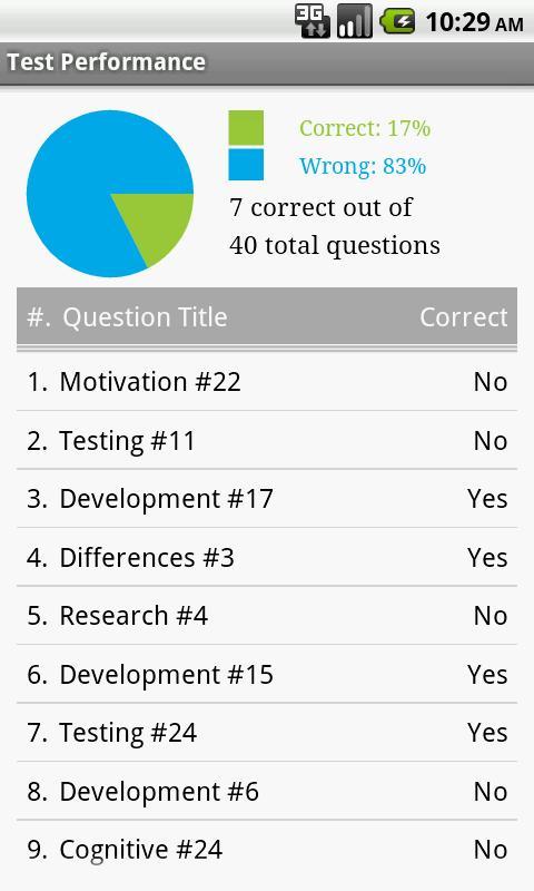 CLEP Edu. Psych. Exam Prep - screenshot