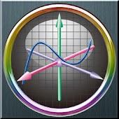 G-Forceometer