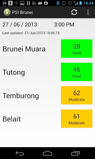 PSI Brunei