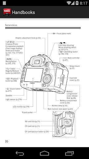 Handbooks for Canon Camera