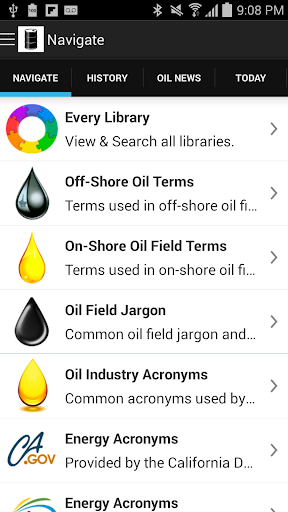 5 000 Oil and Gas Terms