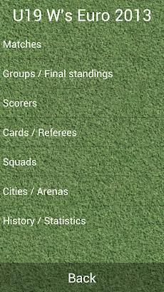 U-19女子欧州サッカー選手権2013のおすすめ画像1