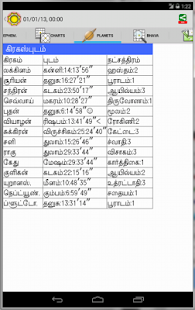 Horoscope Tamil