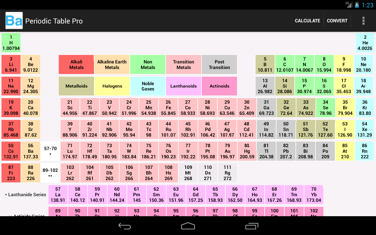 Chemistry Assistant Free - screenshot