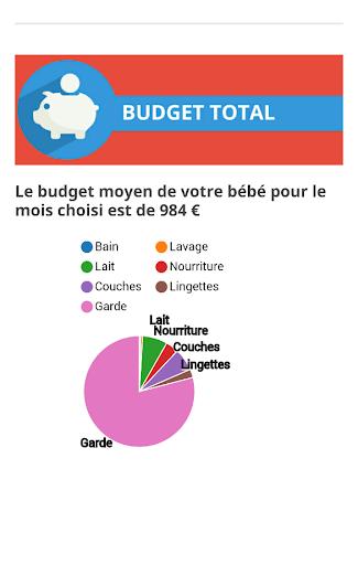 玩工具App|Quel budget pour mon bébé ?免費|APP試玩