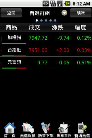 元富證券「行動達人5」 - screenshot