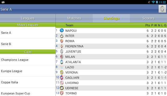 Italian Soccer 2016/2017 Screenshot 23