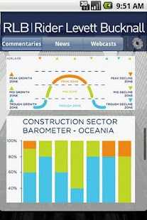 RLB Construction Intelligence - screenshot thumbnail