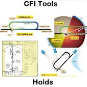 CFI Tools Holds
