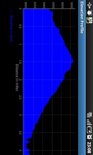Elevation Profile - screenshot thumbnail