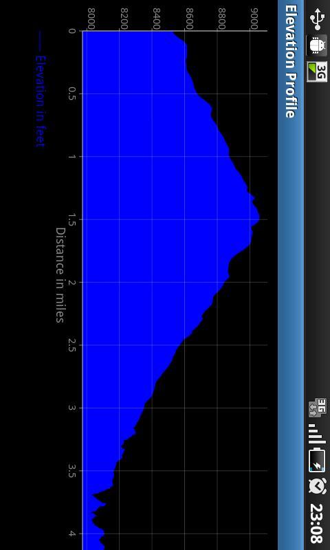 Elevation Profile - screenshot