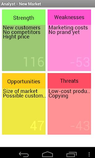 Analyst Demo  screenshots 2