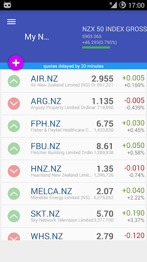 My NZX New Zealand Stock Exch