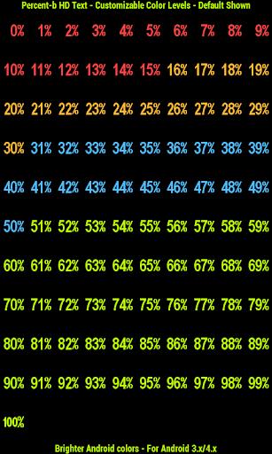BN Pro Percent-b HD Text