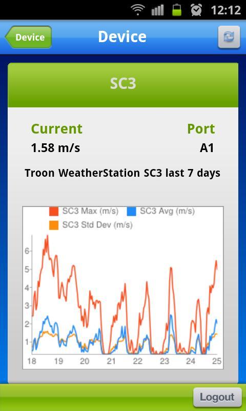 Live Monitoring Logic Energy- screenshot