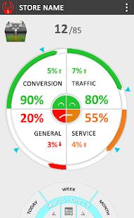 WiGO Analytics - náhled