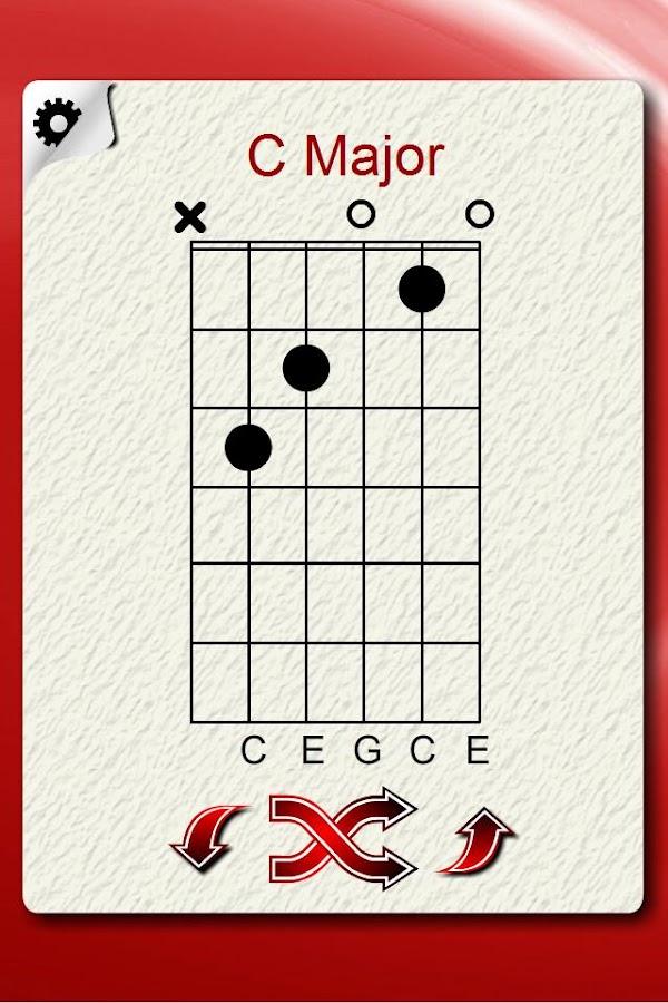 Big Casino Guitar Chords Weldingwelding