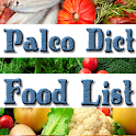 Paleo Diet Food List icon