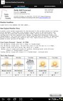 Screenshot of Precision Weather Forecasting