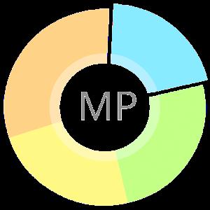 MPAndroidChart Example