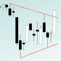 Stock Charts Today icon