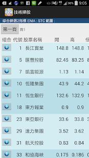 職業贏股 金裝試用版 2014 免月費 香港股票技術分析軟件
