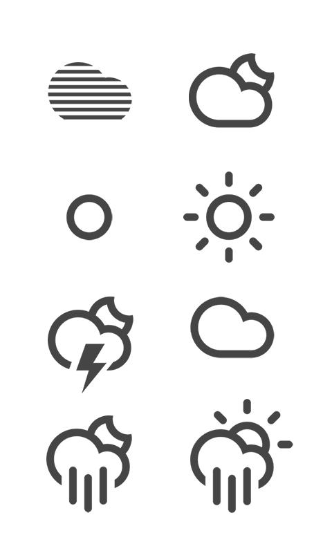 MYC Weather Theme - climaconsM- screenshot