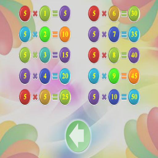 教育必備App|Perkalian LOGO-綠色工廠好玩App