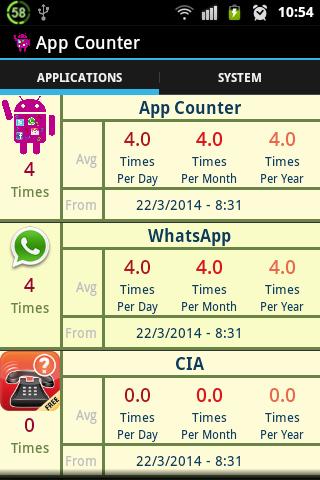 Application Counter