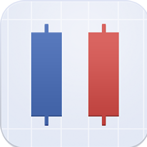 Japanese candlestick forex trading