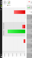 Screenshot of 1822direkt-Banking App