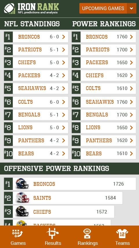 IronRank: NFL Predictions - screenshot