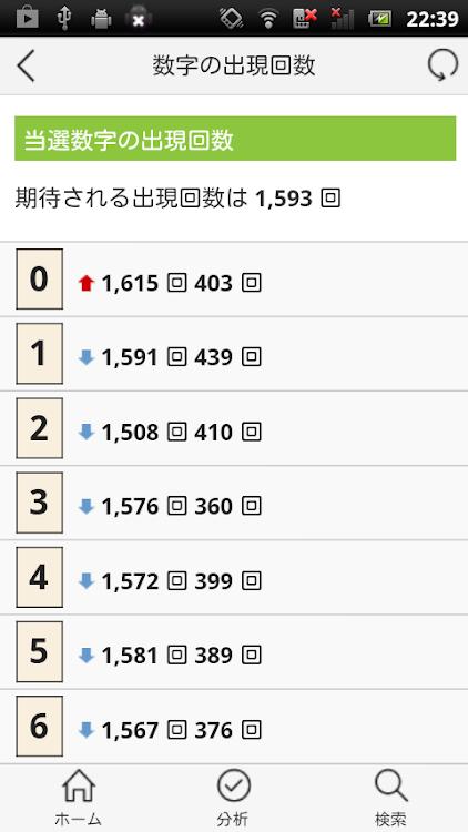 ナンバーズ 4 当選 番号 検索 ナンバーズ4当選番号検索(過去)