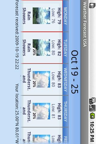 Weather Forecast USA - screenshot