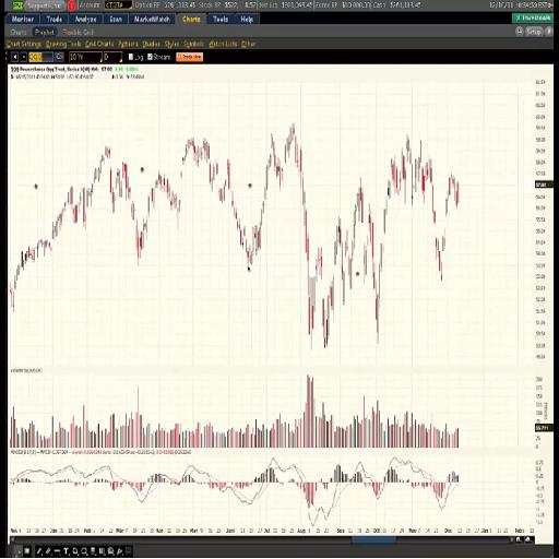 Stock Market Advantage