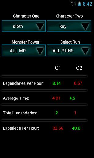 Diablo Tracker