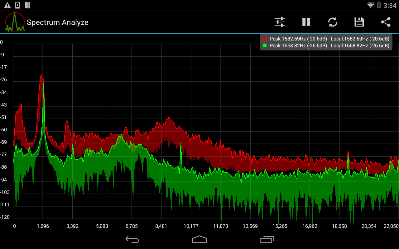 Spectrum Analyzer Android Apps On Google Play