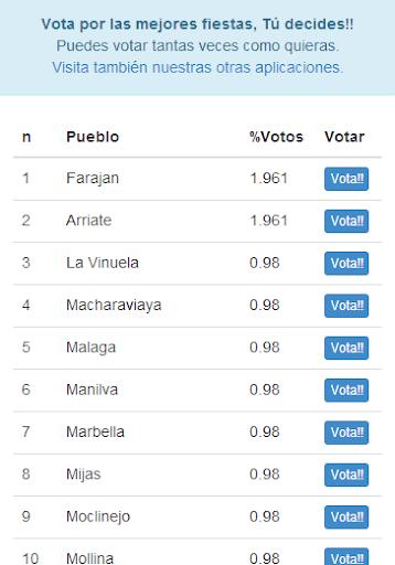 Mejores Fiestas Malaga Apk Download 3