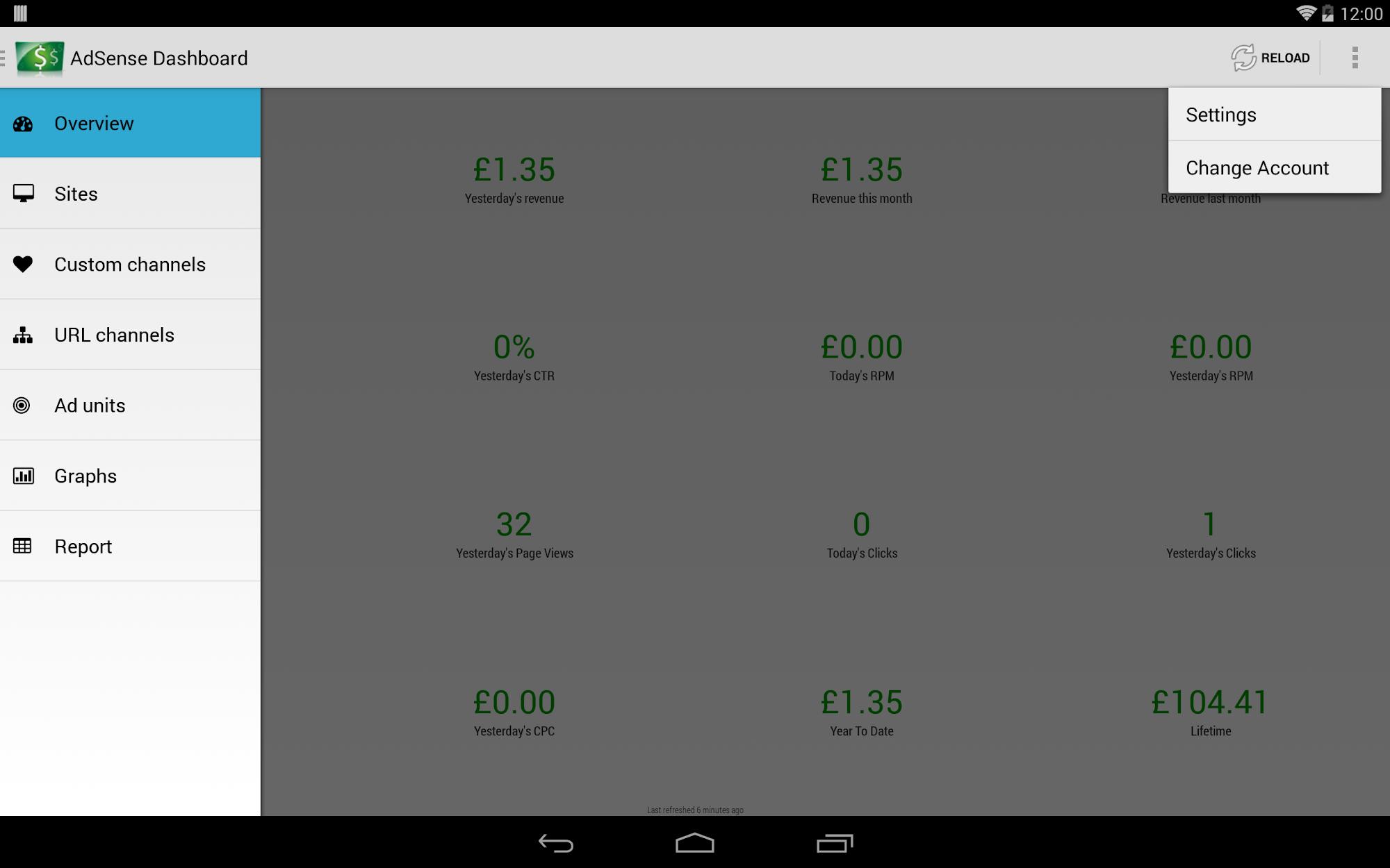 AdSense Dashboard screenshot #3