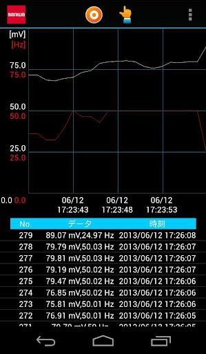 PC7 LINK APP(三和電気計器 PC7用アプリ)