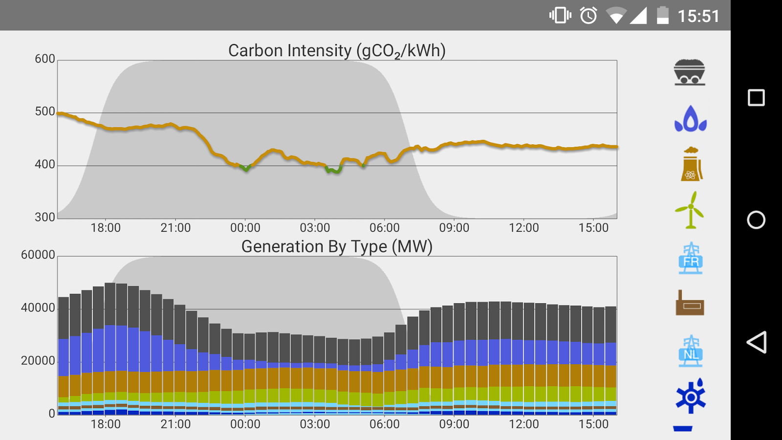 GridCarbon- screenshot