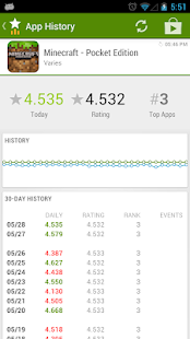 App Stats (beta) - screenshot thumbnail