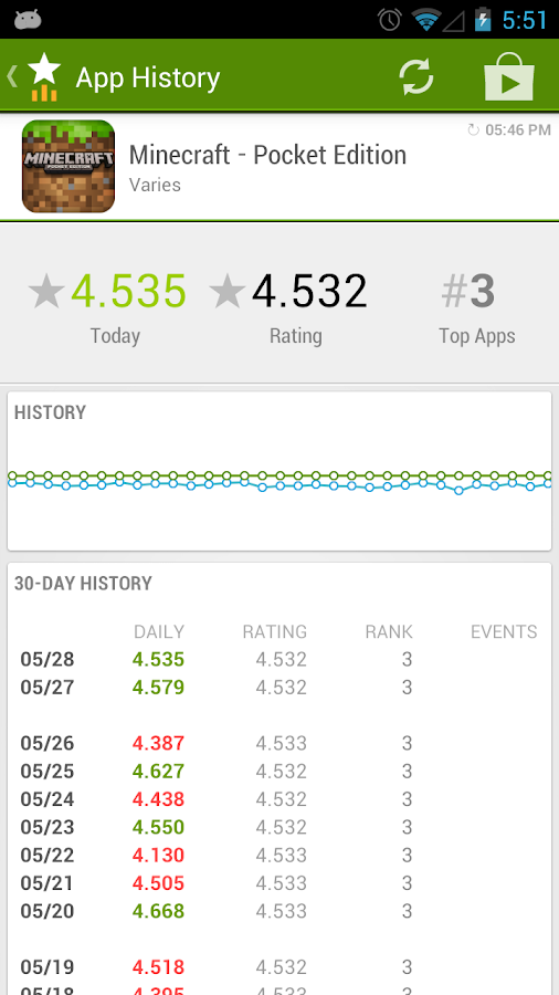 App Stats (beta) - screenshot
