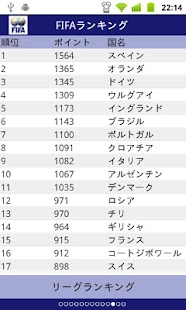 WORLD SOCCER RANKING+- screenshot thumbnail