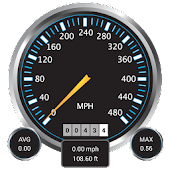 Speed Meter GPS