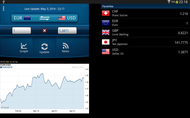 Easy Currency Converter Pro Screenshot 7